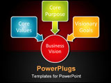 PowerPoint Template - Core Vision business concept management business strategy diagram