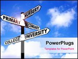 PowerPoint Template - ignpost showing different levels of the school education system against a blue cloudy sky backgroun