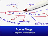 PowerPoint Template - Excellence in a chart - many uses in the manufacturing industry.