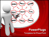 PowerPoint Template - A person stands before a clear glass board and writes a flowchart for marketing success