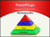 PowerPoint Template - Marketing Mix Pyramid With Place Price Product And Promotions