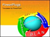 PowerPoint Template - he organigram describes the overall risk management process. It is composed of 4 steps (arrows) and