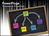 PowerPoint Template - benefits of setting goals presented on blackboard with color sticky notes and white chalk